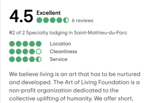 Trip Advisor Hotel Review